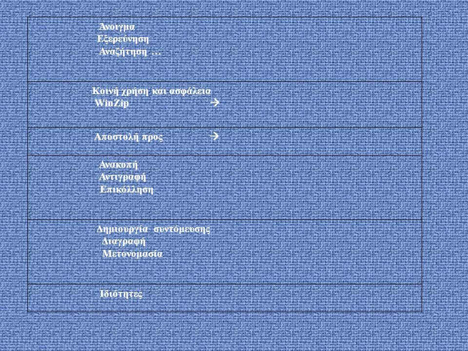 Άνοιγμα Εξερεύνηση Αναζήτηση … Κοινή χρήση και ασφάλεια WinZip  Αποστολή προς  Ανακοπή Αντιγραφή Επικόλληση Δημιουργία συντόμευσης Διαγραφή Μετονομασία Ιδιότητες