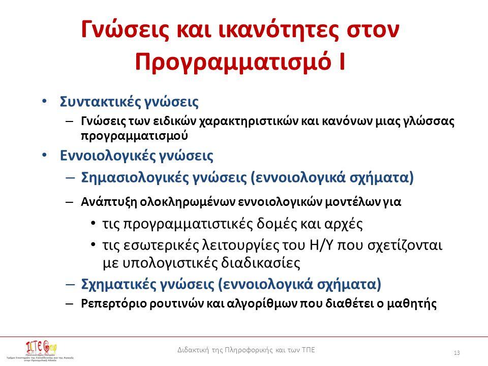 Διδακτική της Πληροφορικής και των ΤΠΕ 13 Γνώσεις και ικανότητες στον Προγραμματισμό Ι Συντακτικές γνώσεις – Γνώσεις των ειδικών χαρακτηριστικών και κανόνων μιας γλώσσας προγραμματισμού Εννοιολογικές γνώσεις – Σημασιολογικές γνώσεις (εννοιολογικά σχήματα) – Ανάπτυξη ολοκληρωμένων εννοιολογικών μοντέλων για τις προγραμματιστικές δομές και αρχές τις εσωτερικές λειτουργίες του Η/Υ που σχετίζονται με υπολογιστικές διαδικασίες – Σχηματικές γνώσεις (εννοιολογικά σχήματα) – Ρεπερτόριο ρουτινών και αλγορίθμων που διαθέτει ο μαθητής