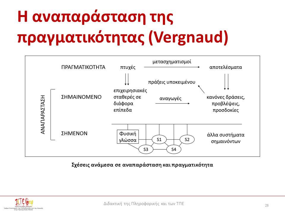 Διδακτική της Πληροφορικής και των ΤΠΕ 26 Η αναπαράσταση της πραγματικότητας (Vergnaud) Σχέσεις ανάμεσα σε αναπαράσταση και πραγματικότητα