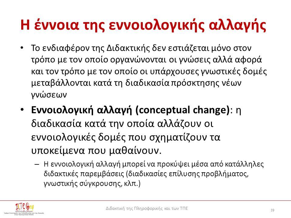 Διδακτική της Πληροφορικής και των ΤΠΕ 39 Η έννοια της εννοιολογικής αλλαγής Το ενδιαφέρον της Διδακτικής δεν εστιάζεται μόνο στον τρόπο με τον οποίο οργανώνονται οι γνώσεις αλλά αφορά και τον τρόπο με τον οποίο οι υπάρχουσες γνωστικές δομές μεταβάλλονται κατά τη διαδικασία πρόσκτησης νέων γνώσεων Εννοιολογική αλλαγή (conceptual change): η διαδικασία κατά την οποία αλλάζουν οι εννοιολογικές δομές που σχηματίζουν τα υποκείμενα που μαθαίνουν.