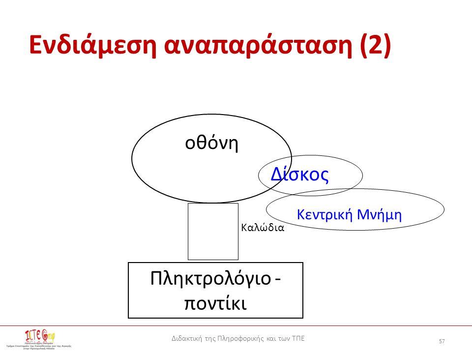 Διδακτική της Πληροφορικής και των ΤΠΕ 57 Ενδιάμεση αναπαράσταση (2) Κεντρική Μνήμη Πληκτρολόγιο - ποντίκι οθόνη Καλώδια Δίσκος