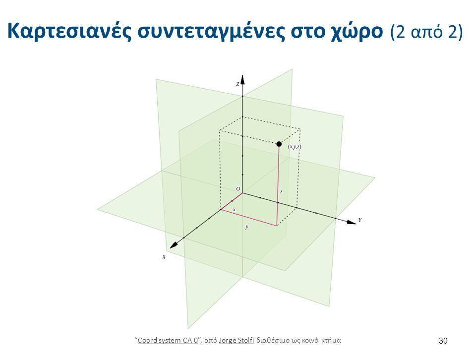 30 Καρτεσιανές συντεταγμένες στο χώρο (2 από 2) Coord system CA 0 , από Jorge Stolfi διαθέσιμο ως κοινό κτήμαCoord system CA 0Jorge Stolfi