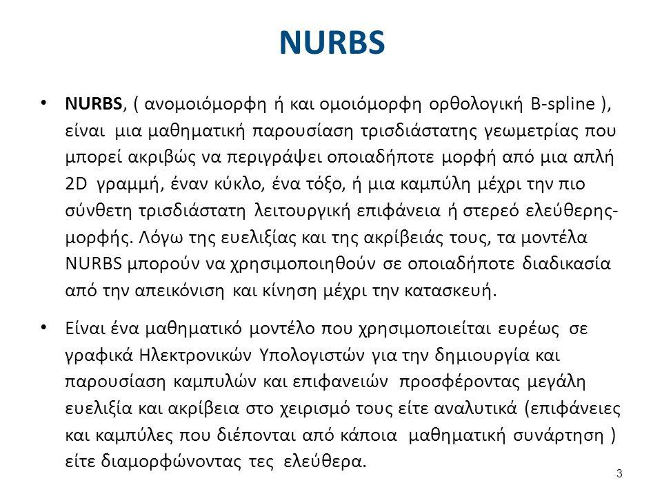 NURBS NURBS, ( ανομοιόμορφη ή και ομοιόμορφη ορθολογική Β-spline ), είναι μια μαθηματική παρουσίαση τρισδιάστατης γεωμετρίας που μπορεί ακριβώς να περιγράψει οποιαδήποτε μορφή από μια απλή 2D γραμμή, έναν κύκλο, ένα τόξο, ή μια καμπύλη μέχρι την πιο σύνθετη τρισδιάστατη λειτουργική επιφάνεια ή στερεό ελεύθερης- μορφής.