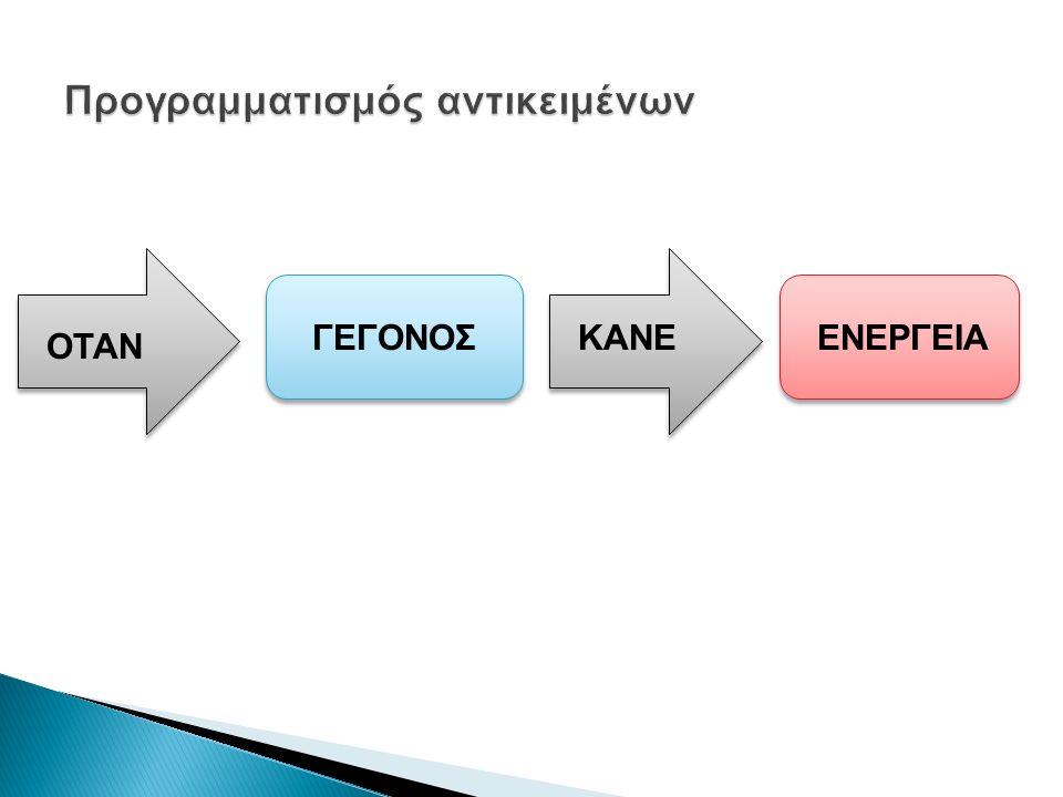 ΟΤΑΝ ΓΕΓΟΝΟΣΚΑΝΕΕΝΕΡΓΕΙΑ