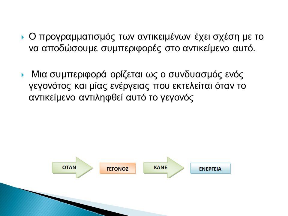  Ο προγραμματισμός των αντικειμένων έχει σχέση με το να αποδώσουμε συμπεριφορές στο αντικείμενο αυτό.  Μια συμπεριφορά ορίζεται ως ο συνδυασμός ενός