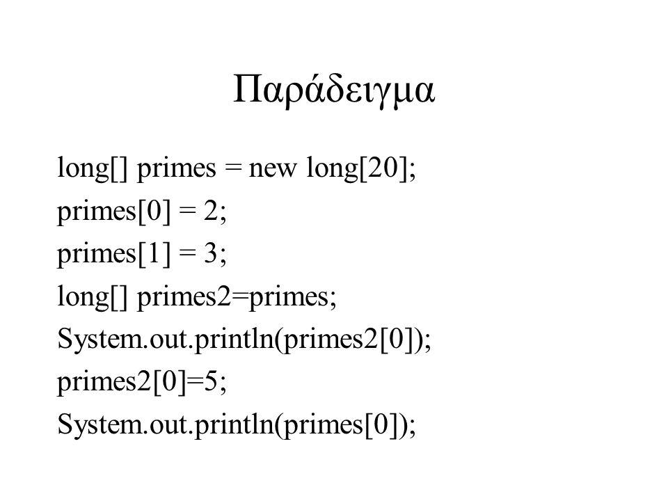 Παράδειγμα long[] primes = new long[20]; primes[0] = 2; primes[1] = 3; long[] primes2=primes; System.out.println(primes2[0]); primes2[0]=5; System.out.println(primes[0]);