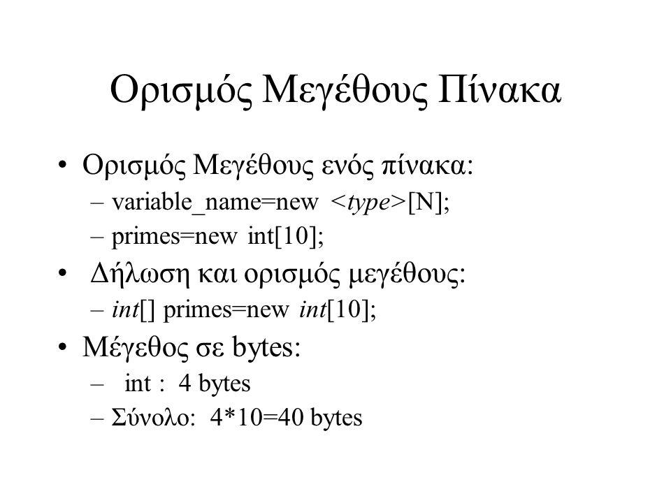 Ορισμός Μεγέθους Πίνακα Ορισμός Μεγέθους ενός πίνακα: –variable_name=new [N]; –primes=new int[10]; Δήλωση και ορισμός μεγέθους: –int[] primes=new int[
