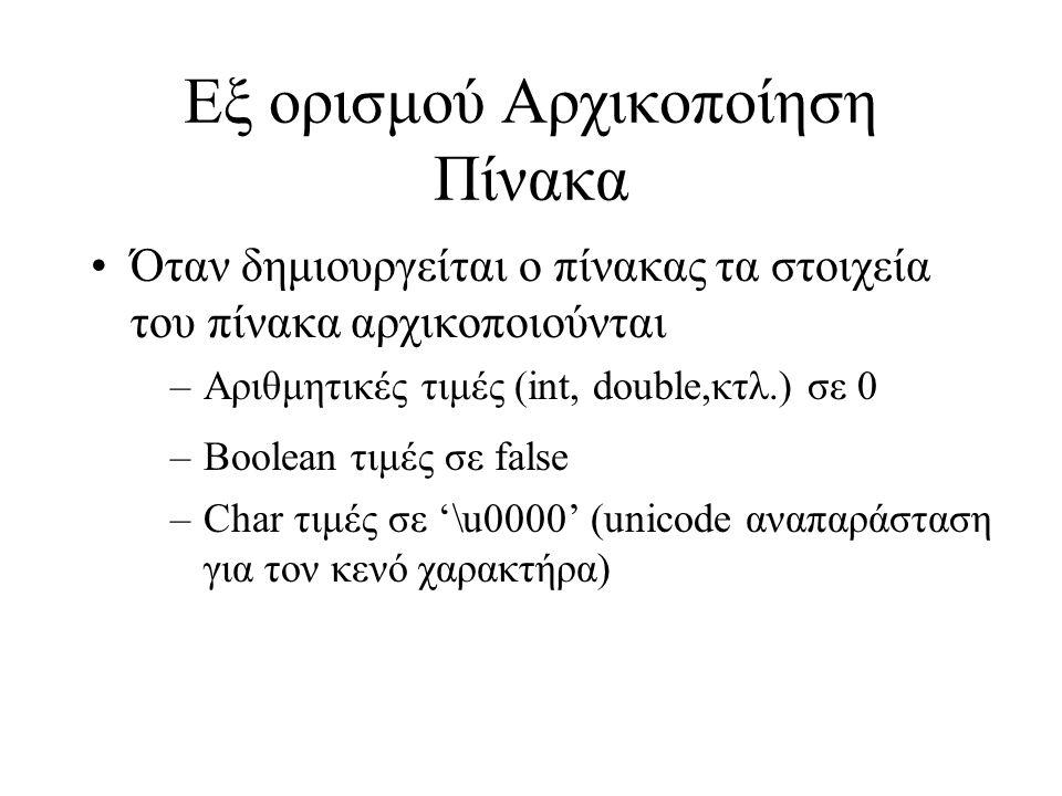 Εξ ορισμού Αρχικοποίηση Πίνακα Όταν δημιουργείται ο πίνακας τα στοιχεία του πίνακα αρχικοποιούνται –Αριθμητικές τιμές (int, double,κτλ.) σε 0 –Boolean τιμές σε false –Char τιμές σε '\u0000' (unicode αναπαράσταση για τον κενό χαρακτήρα)