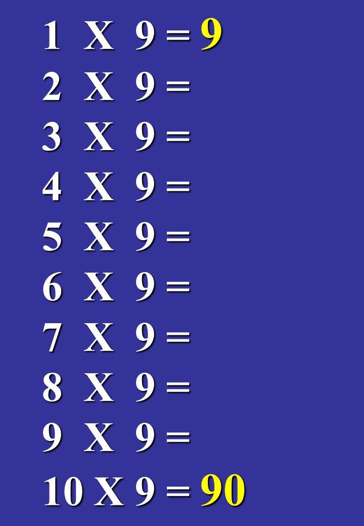 1 Χ 9 = 9 2 Χ 9 = 3 Χ 9 = 4 Χ 9 = 5 Χ 9 = 6 Χ 9 = 7 Χ 9 = 8 Χ 9 = 9 Χ 9 = 10 Χ 9 = 90