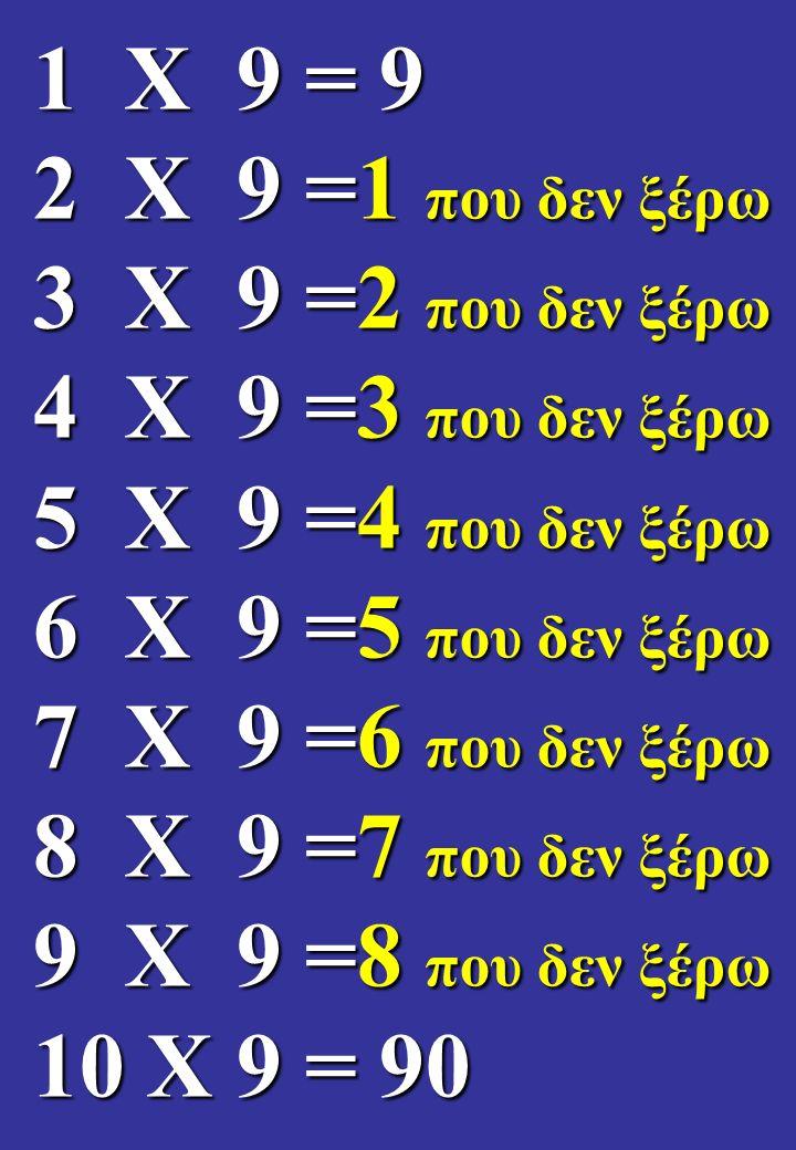 1 Χ 9 = 9 2 Χ 9 =1 που δεν ξέρω 3 Χ 9 =2 που δεν ξέρω 4 Χ 9 =3 που δεν ξέρω 5 Χ 9 =4 που δεν ξέρω 6 Χ 9 =5 που δεν ξέρω 7 Χ 9 =6 που δεν ξέρω 8 Χ 9 =7 που δεν ξέρω 9 Χ 9 =8 που δεν ξέρω 10 Χ 9 = 90