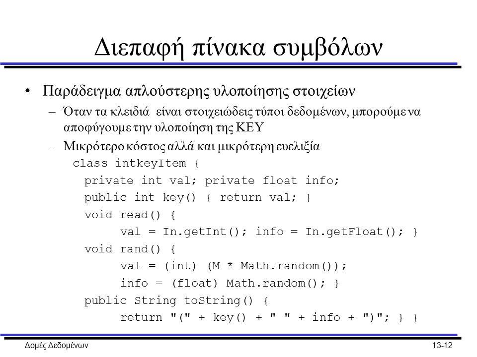 Δομές Δεδομένων13-12 Διεπαφή πίνακα συμβόλων Παράδειγμα απλούστερης υλοποίησης στοιχείων –Όταν τα κλειδιά είναι στοιχειώδεις τύποι δεδομένων, μπορούμε να αποφύγουμε την υλοποίηση της KEY –Μικρότερο κόστος αλλά και μικρότερη ευελιξία class intkeyItem { private int val; private float info; public int key() { return val; } void read() { val = In.getInt(); info = In.getFloat(); } void rand() { val = (int) (M * Math.random()); info = (float) Math.random(); } public String toString() { return ( + key() + + info + ) ; } }