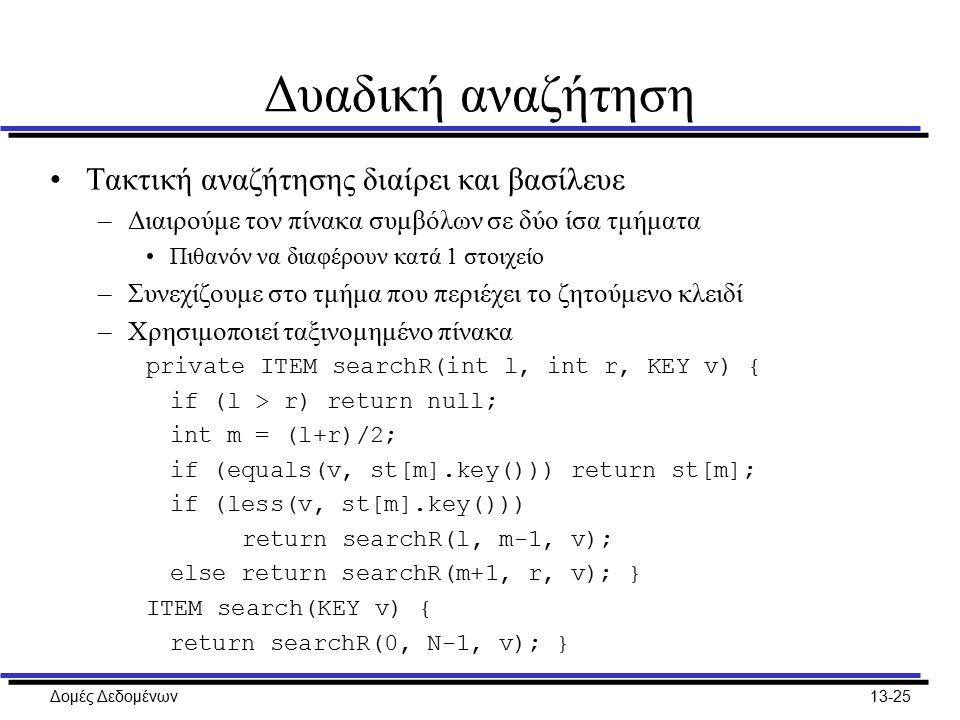 Δομές Δεδομένων13-25 Δυαδική αναζήτηση Τακτική αναζήτησης διαίρει και βασίλευε –Διαιρούμε τον πίνακα συμβόλων σε δύο ίσα τμήματα Πιθανόν να διαφέρουν κατά 1 στοιχείο –Συνεχίζουμε στο τμήμα που περιέχει το ζητούμενο κλειδί –Χρησιμοποιεί ταξινομημένο πίνακα private ITEM searchR(int l, int r, KEY v) { if (l > r) return null; int m = (l+r)/2; if (equals(v, st[m].key())) return st[m]; if (less(v, st[m].key())) return searchR(l, m-1, v); else return searchR(m+1, r, v); } ITEM search(KEY v) { return searchR(0, N-1, v); }