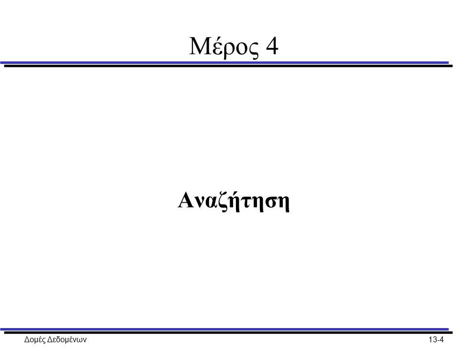 Δομές Δεδομένων13-15 Διεπαφή πίνακα συμβόλων Παράδειγμα πελάτη πίνακα συμβόλων –Παραλείπει τα διπλά στοιχεία από την είσοδο class DeDup { public static void main(String[] args) { int i, N = Integer.parseInt(args[0]), sw = Integer.parseInt(args[1]); ST st = new ST(N); for (i = 0; i < N; i++) { myItem v = new myItem(); if (sw == 1) v.rand(); else v.read(); if (st.search(v.key()) == null) { st.insert(v); Out.println(v + ); } } Out.print(N + keys, ); Out.println(N-st.count() + dups ); } }
