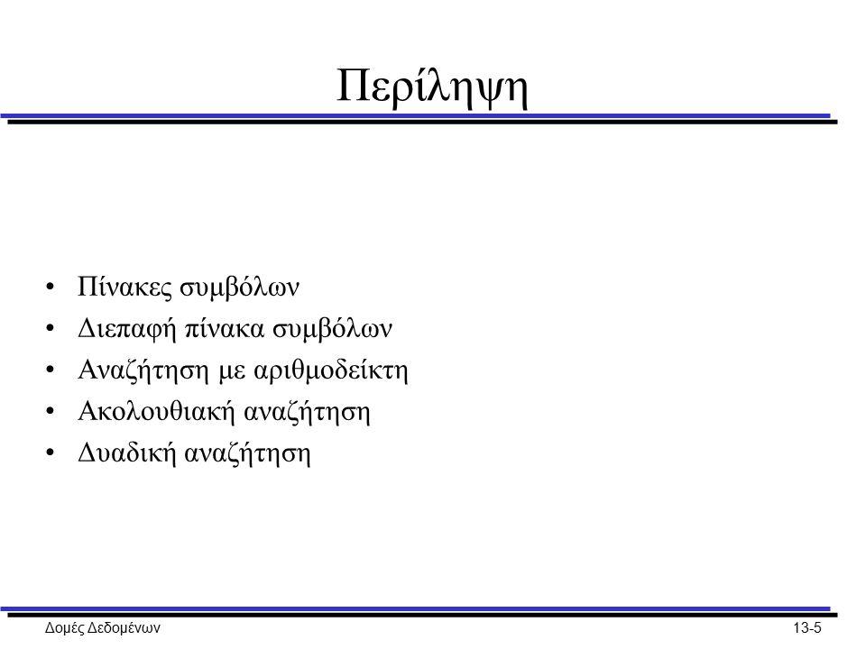 Δομές Δεδομένων13-6 Πίνακες συμβόλων Αναζήτηση και ανάκτηση πληροφοριών –Από τα πιο στοιχειώδη προβλήματα στην πληροφορική Απαιτήσεις –Δομές δεδομένων για την αποθήκευση των στοιχείων –Ταχύτητα ανάκτησης (Google, τράπεζες, δημόσιες υπηρεσίες,...) Ορισμός πίνακα συμβόλων (symbol table) –Είναι οποιαδήποτε δομή δεδομένων που περιέχει στοιχεία με κλειδιά και υποστηρίζει τις εξής λειτουργίες: –Εισαγωγή νέου στοιχείου με κάποιο κλειδί –Επιστροφή στοιχείου με κάποιο δοσμένο κλειδί (αναζήτηση) –Ονομάζεται και λεξικό (dictionary) Τα έντυπα λεξικά είναι πάντα ταξινομημένα Τα ηλεκτρονικά λεξικά δεν είναι απαραίτητα ταξινομημένα