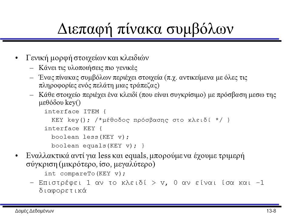 Δομές Δεδομένων13-9 Διεπαφή πίνακα συμβόλων Διεπαφή τάξης στοιχείων / κλειδιών –Οι πίνακες συμβόλων χρησιμοποιούν μόνο αυτή τη διεπαφή –Δημιουργία στοιχείων / κλειδιών με δύο τρόπους class myItem implements ITEM { public KEY key() void read() void rand() // μπορούμε να προσθέσουμε και άλλες λειτουργίες εδώ public String toString() } class myKey implements KEY { public boolean less(myKey) public boolean equals(myKey) void read() void rand() public String toString() }