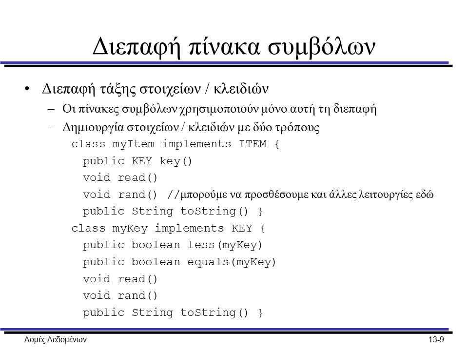 Δομές Δεδομένων13-10 Διεπαφή πίνακα συμβόλων Παράδειγμα υλοποίησης κλειδιών –Τα κλειδιά είναι ακέραιες τιμές class myKey implements KEY { private int val; // η τιμή του κλειδιού public boolean less(KEY w) { return val < ((myKey) w).val; } public boolean equals(KEY w) { return val == ((myKey) w).val; } public void read() { val = In.getInt(); } public void rand() { val = (int) (M * Math.random()); }// Μ=μέγιστη τιμή public String toString() { return val + ; } }