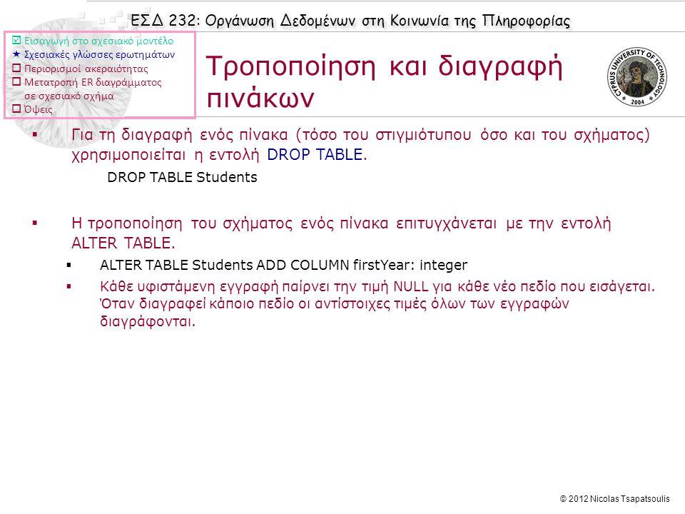 ΕΣΔ 232: Οργάνωση Δεδομένων στη Κοινωνία της Πληροφορίας © 2012 Nicolas Tsapatsoulis  Για τη διαγραφή ενός πίνακα (τόσο του στιγμιότυπου όσο και του