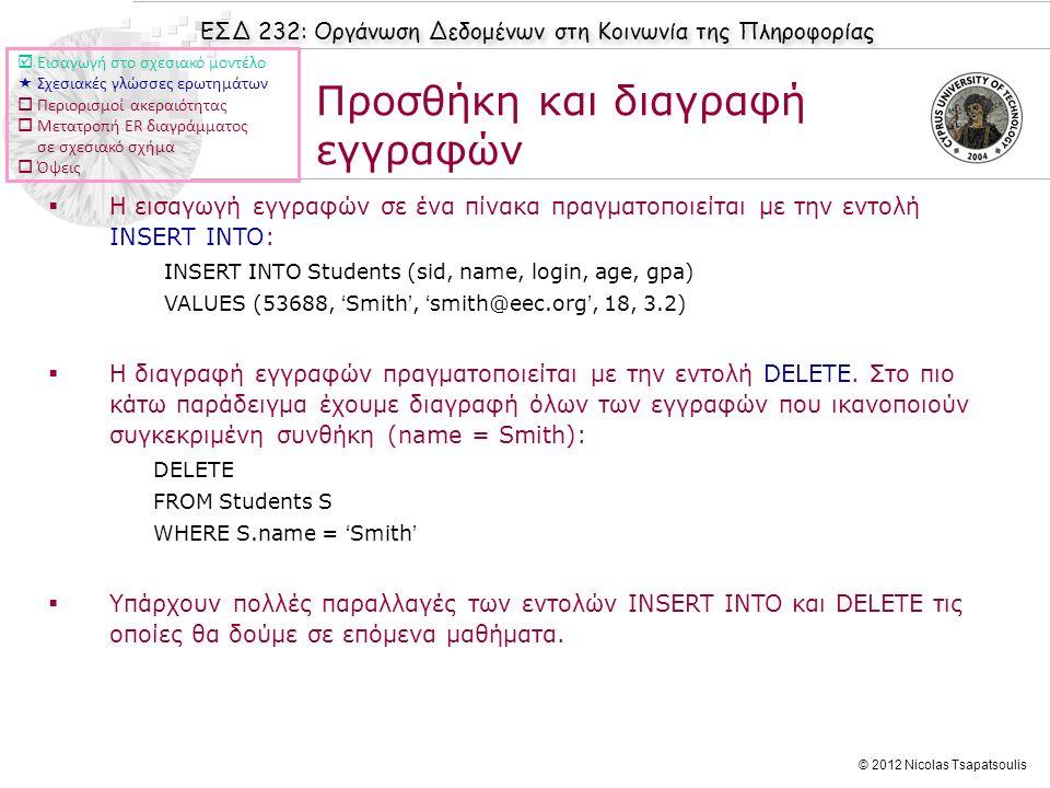 ΕΣΔ 232: Οργάνωση Δεδομένων στη Κοινωνία της Πληροφορίας © 2012 Nicolas Tsapatsoulis  Η εισαγωγή εγγραφών σε ένα πίνακα πραγματοποιείται με την εντολ
