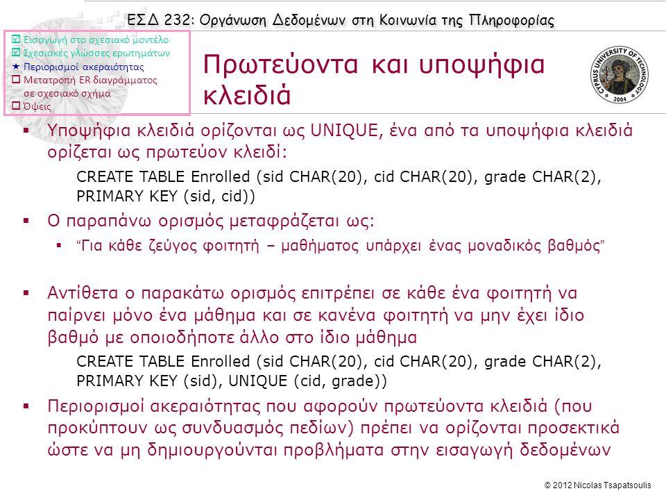 ΕΣΔ 232: Οργάνωση Δεδομένων στη Κοινωνία της Πληροφορίας © 2012 Nicolas Tsapatsoulis Πρωτεύοντα και υποψήφια κλειδιά  Υποψήφια κλειδιά ορίζονται ως U