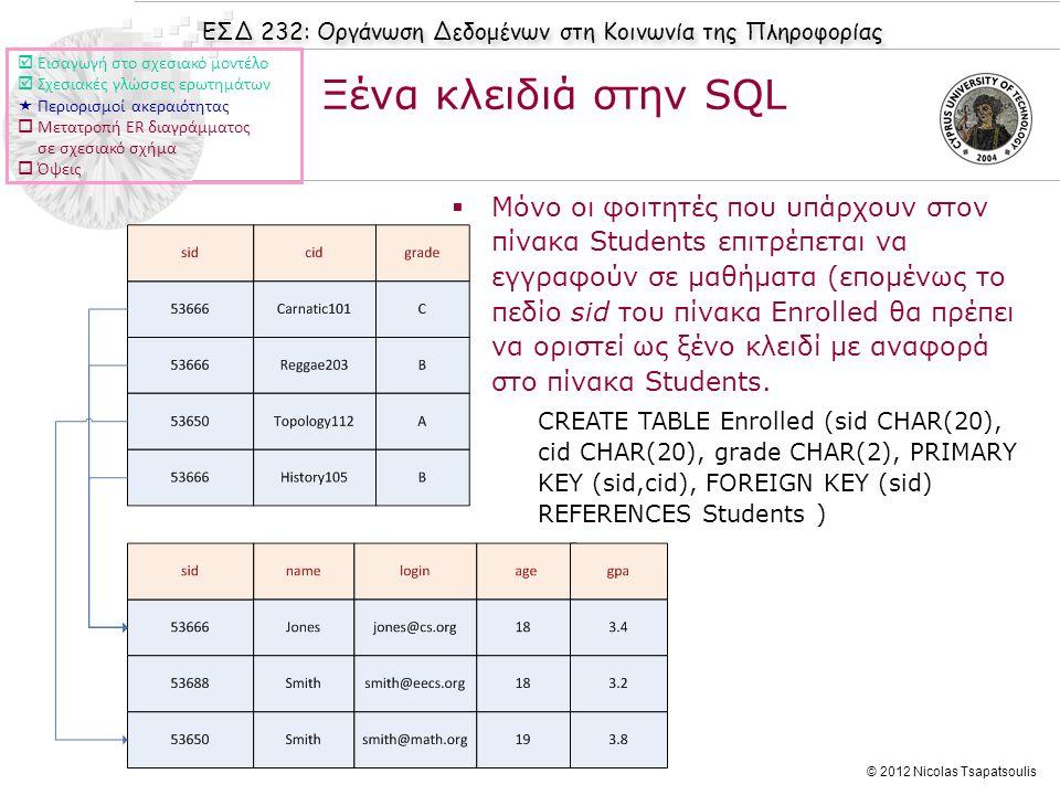 ΕΣΔ 232: Οργάνωση Δεδομένων στη Κοινωνία της Πληροφορίας © 2012 Nicolas Tsapatsoulis Ξένα κλειδιά στην SQL  Μόνο οι φοιτητές που υπάρχουν στον πίνακα