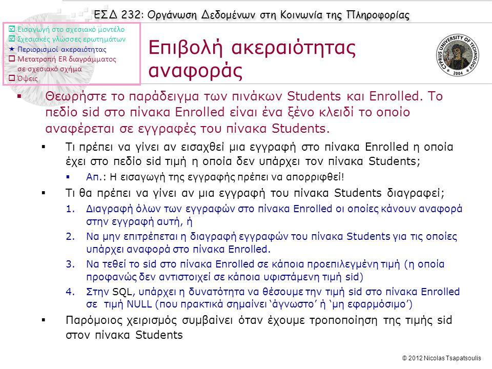 ΕΣΔ 232: Οργάνωση Δεδομένων στη Κοινωνία της Πληροφορίας © 2012 Nicolas Tsapatsoulis Επιβολή ακεραιότητας αναφοράς  Θεωρήστε το παράδειγμα των πινάκω