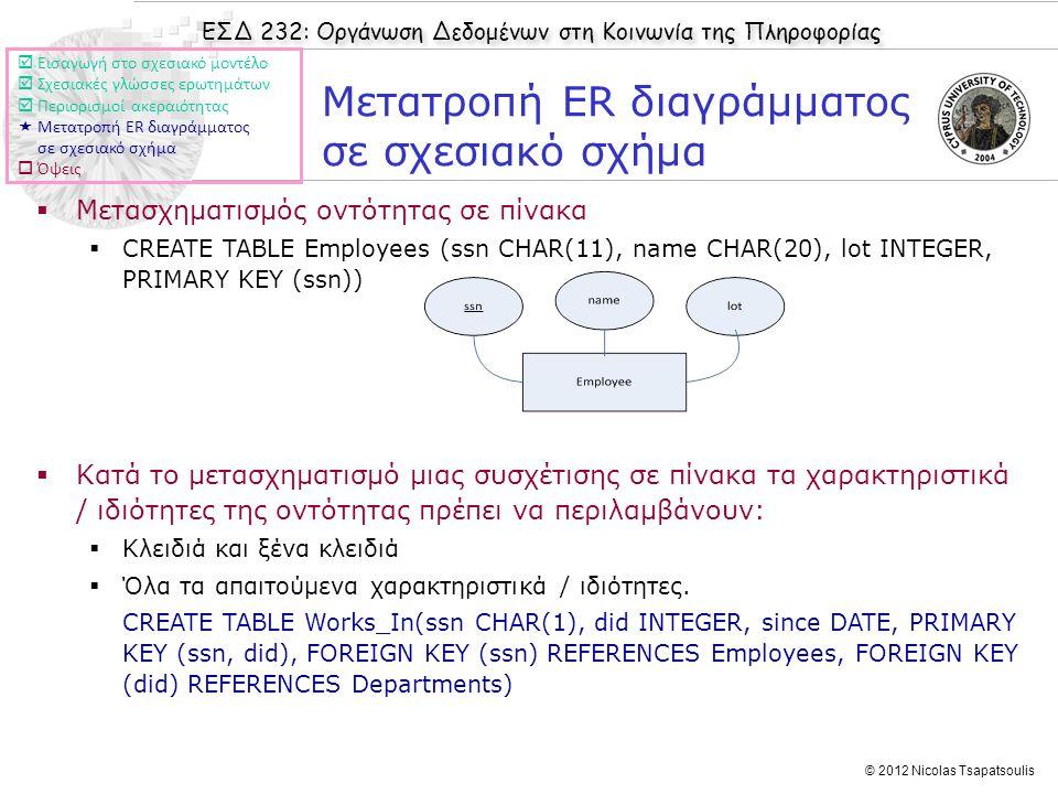ΕΣΔ 232: Οργάνωση Δεδομένων στη Κοινωνία της Πληροφορίας © 2012 Nicolas Tsapatsoulis Μετατροπή ER διαγράμματος σε σχεσιακό σχήμα  Μετασχηματισμός οντ