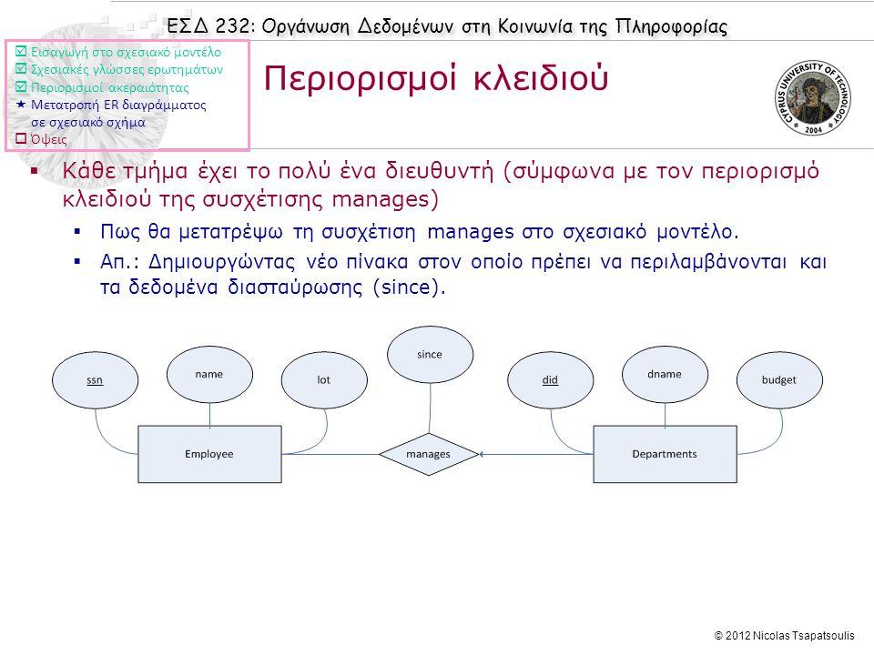 ΕΣΔ 232: Οργάνωση Δεδομένων στη Κοινωνία της Πληροφορίας © 2012 Nicolas Tsapatsoulis Περιορισμοί κλειδιού  Κάθε τμήμα έχει το πολύ ένα διευθυντή (σύμ