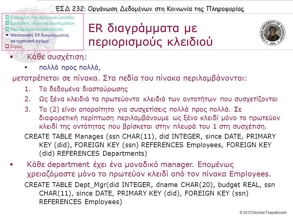 ΕΣΔ 232: Οργάνωση Δεδομένων στη Κοινωνία της Πληροφορίας © 2012 Nicolas Tsapatsoulis ER διαγράμματα με περιορισμούς κλειδιού  Κάθε συσχέτιση:  πολλά