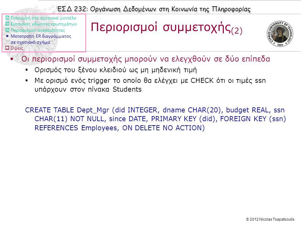 ΕΣΔ 232: Οργάνωση Δεδομένων στη Κοινωνία της Πληροφορίας © 2012 Nicolas Tsapatsoulis Περιορισμοί συμμετοχής (2)  Οι περιορισμοί συμμετοχής μπορούν να