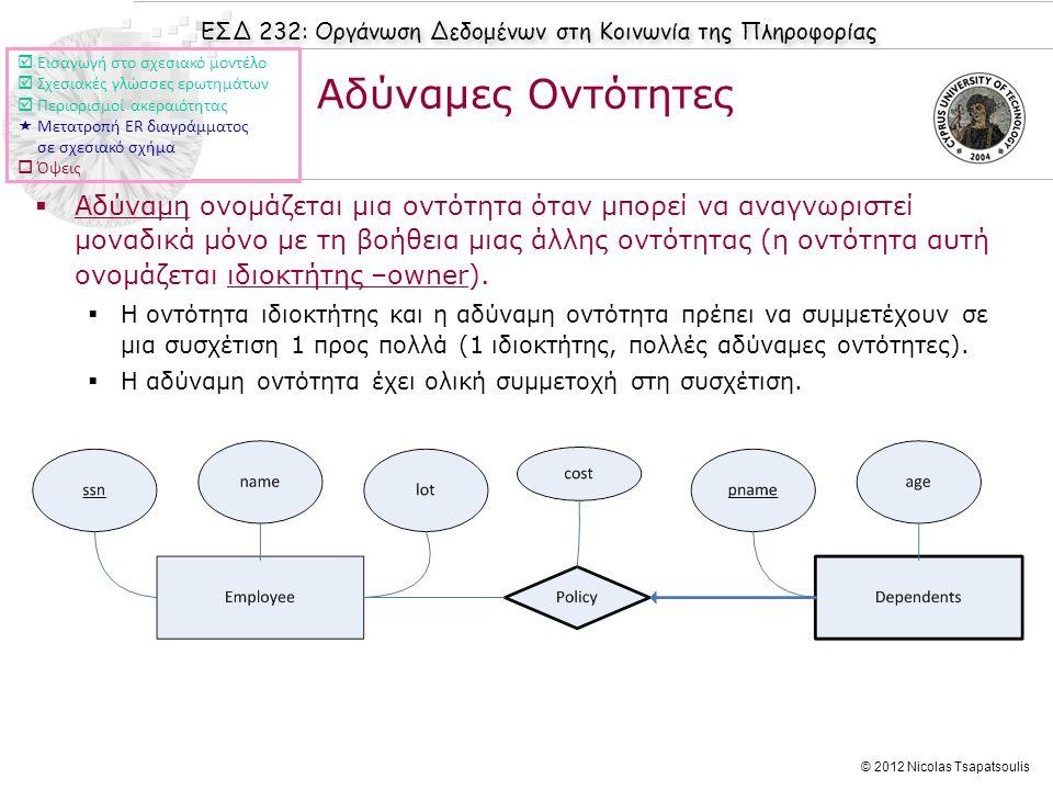 ΕΣΔ 232: Οργάνωση Δεδομένων στη Κοινωνία της Πληροφορίας © 2012 Nicolas Tsapatsoulis Αδύναμες Οντότητες  Αδύναμη ονομάζεται μια οντότητα όταν μπορεί