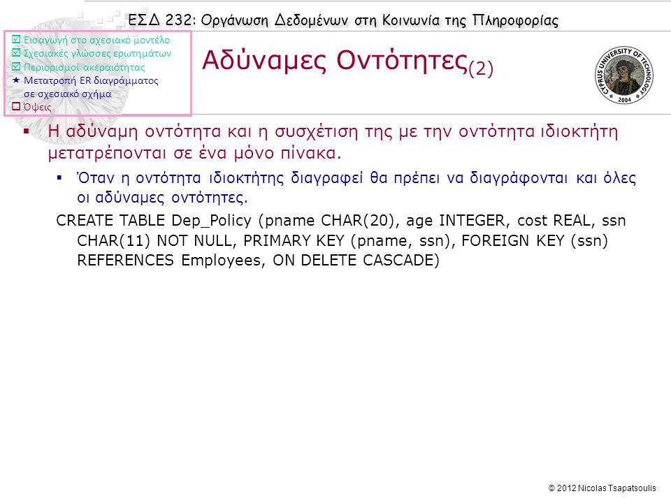 ΕΣΔ 232: Οργάνωση Δεδομένων στη Κοινωνία της Πληροφορίας © 2012 Nicolas Tsapatsoulis Αδύναμες Οντότητες (2)  Η αδύναμη οντότητα και η συσχέτιση της μ