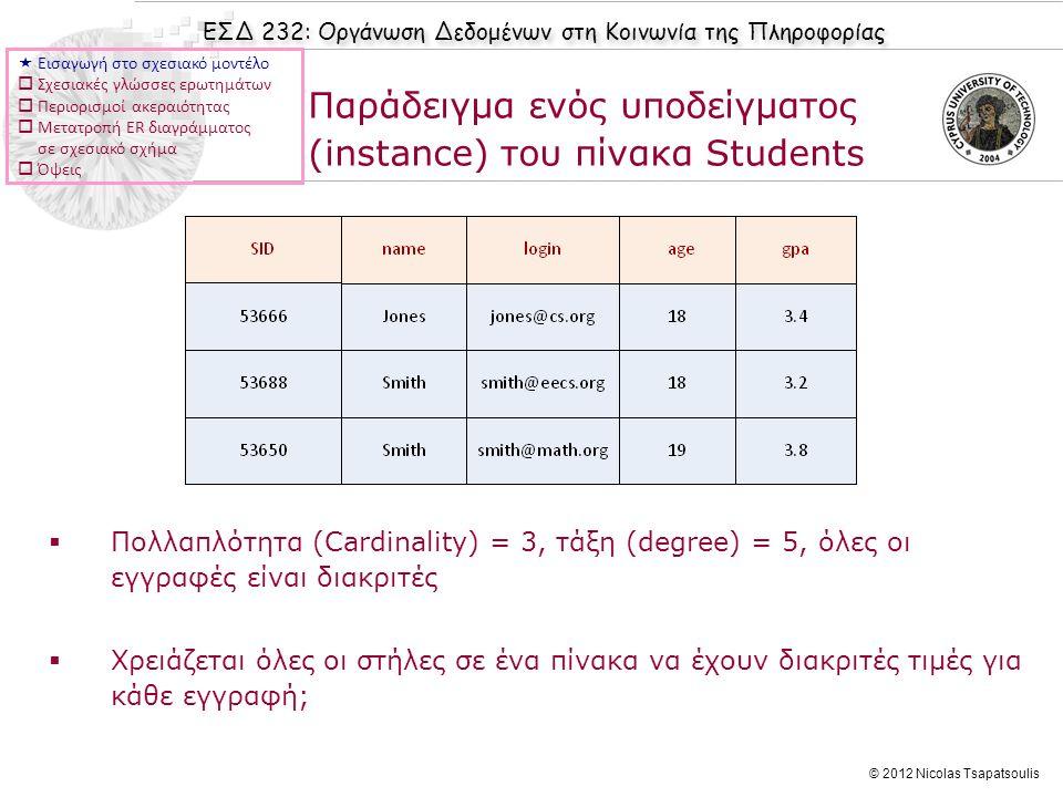 ΕΣΔ 232: Οργάνωση Δεδομένων στη Κοινωνία της Πληροφορίας © 2012 Nicolas Tsapatsoulis  Πολλαπλότητα (Cardinality) = 3, τάξη (degree) = 5, όλες οι εγγρ