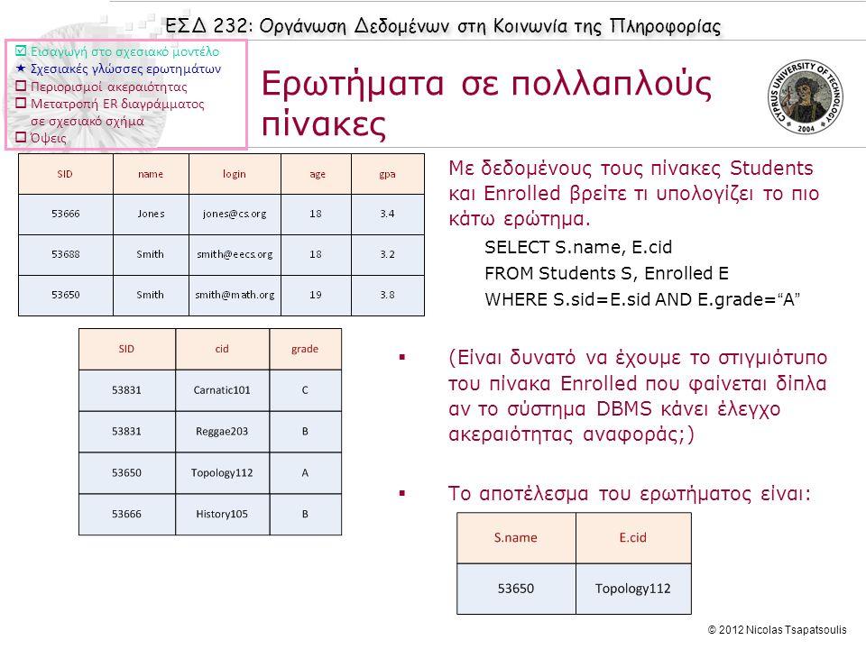 ΕΣΔ 232: Οργάνωση Δεδομένων στη Κοινωνία της Πληροφορίας © 2012 Nicolas Tsapatsoulis  Με δεδομένους τους πίνακες Students και Enrolled βρείτε τι υπολ