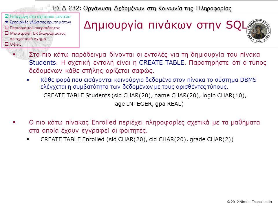 ΕΣΔ 232: Οργάνωση Δεδομένων στη Κοινωνία της Πληροφορίας © 2012 Nicolas Tsapatsoulis  Στο πιο κάτω παράδειγμα δίνονται οι εντολές για τη δημιουργία τ