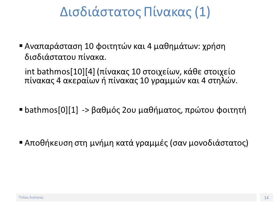 14 Τίτλος Ενότητας Δισδιάστατος Πίνακας (1)  Αναπαράσταση 10 φοιτητών και 4 μαθημάτων: χρήση δισδιάστατου πίνακα. int bathmos[10][4] (πίνακας 10 στοι