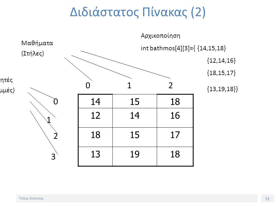 15 Τίτλος Ενότητας Διδιάστατος Πίνακας (2) 141518 121416 181517 131918 012 0 1 2 3 Αρχικοποίηση int bathmos[4][3]={ {14,15,18} {12,14,16} {18,15,17} {