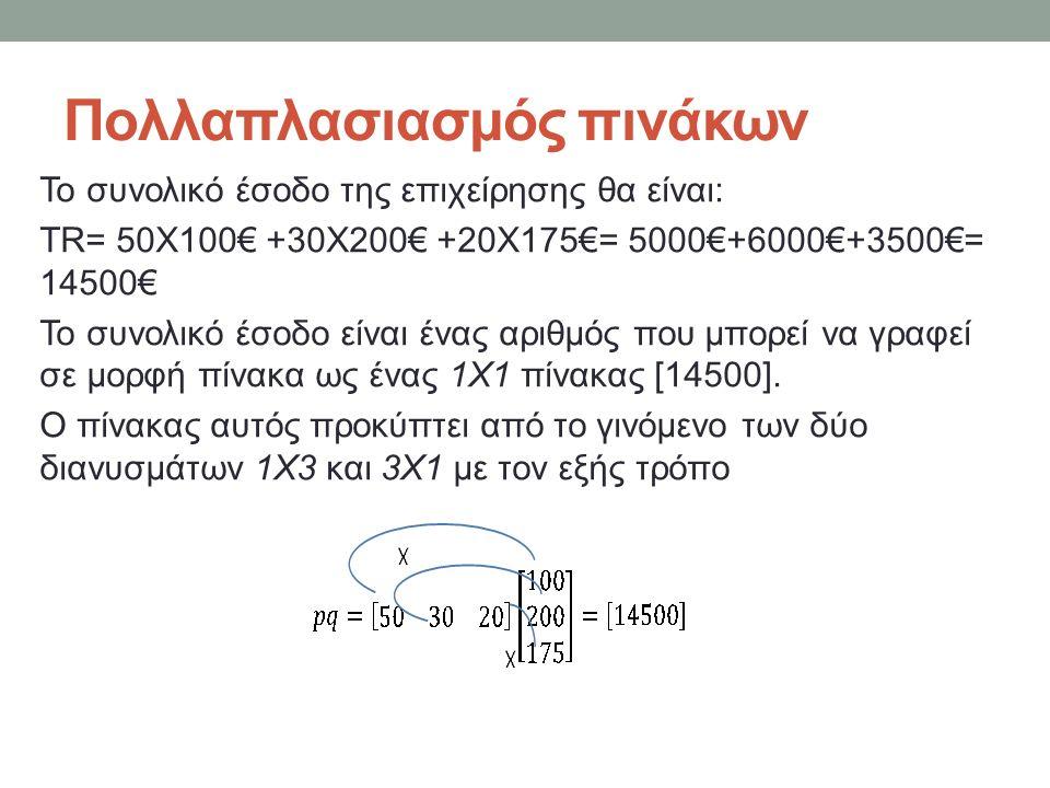 Πολλαπλασιασμός πινάκων Το συνολικό έσοδο της επιχείρησης θα είναι: TR= 50Χ100€ +30Χ200€ +20Χ175€= 5000€+6000€+3500€= 14500€ Το συνολικό έσοδο είναι ένας αριθμός που μπορεί να γραφεί σε μορφή πίνακα ως ένας 1Χ1 πίνακας [14500].