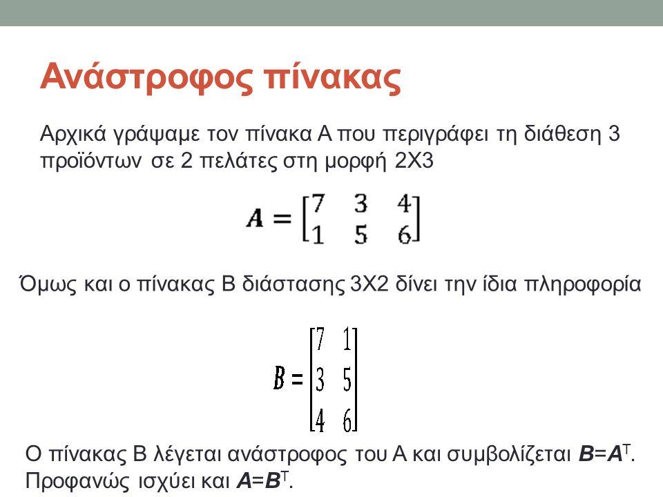 Ανάστροφος πίνακας Αρχικά γράψαμε τον πίνακα Α που περιγράφει τη διάθεση 3 προϊόντων σε 2 πελάτες στη μορφή 2Χ3 Όμως και ο πίνακας Β διάστασης 3Χ2 δίνει την ίδια πληροφορία Ο πίνακας Β λέγεται ανάστροφος του Α και συμβολίζεται Β=Α Τ.