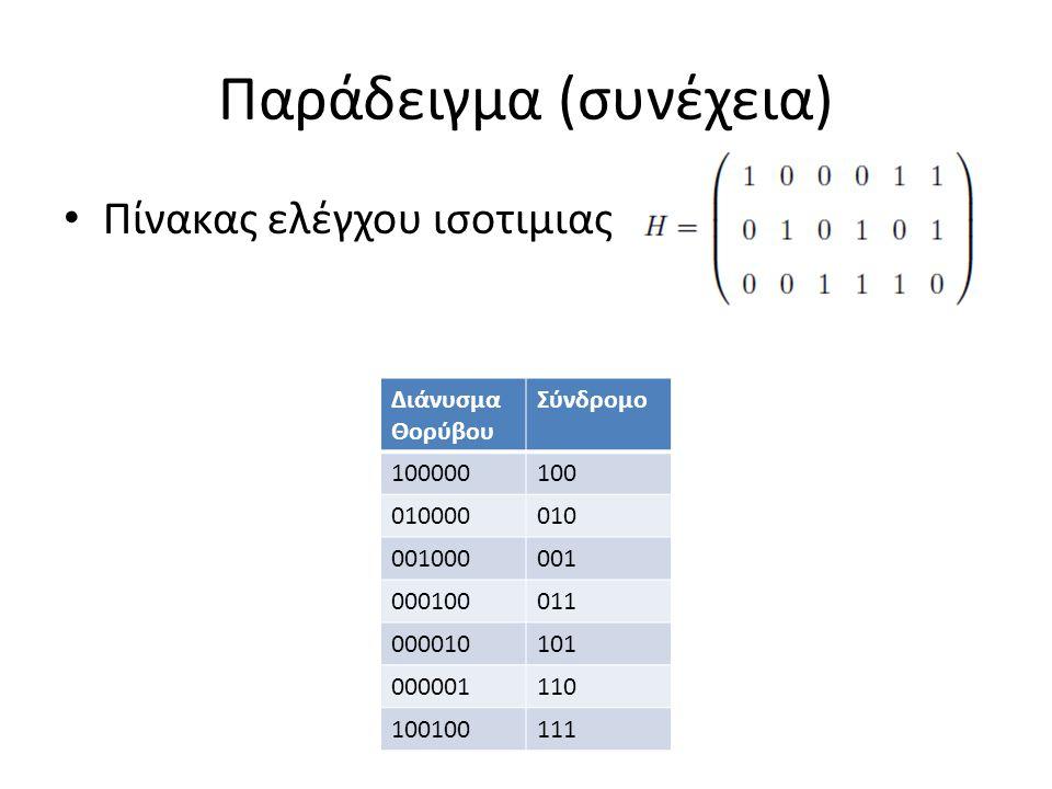 Παράδειγμα (συνέχεια) Πίνακας ελέγχου ισοτιμιας Διάνυσμα Θορύβου Σύνδρομο 100000100 010000010 001000001 000100011 000010101 000001110 100100111