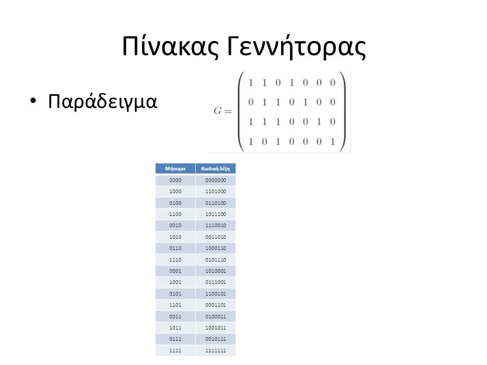 Πίνακας Γεννήτορας Παράδειγμα ΜήνυμαΚωδική λέξη 00000000000 10001101000 01000110100 11001011100 00101110010 10100011010 01101000110 11100101110 00011010001 10010111001 01011100101 11010001101 00110100011 10111001011 01110010111 11111111111
