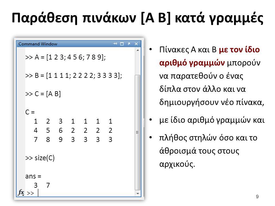 Παράθεση πινάκων [Α Β] κατά γραμμές Πίνακες A και Β με τον ίδιο αριθμό γραμμών μπορούν να παρατεθούν ο ένας δίπλα στον άλλο και να δημιουργήσουν νέο π