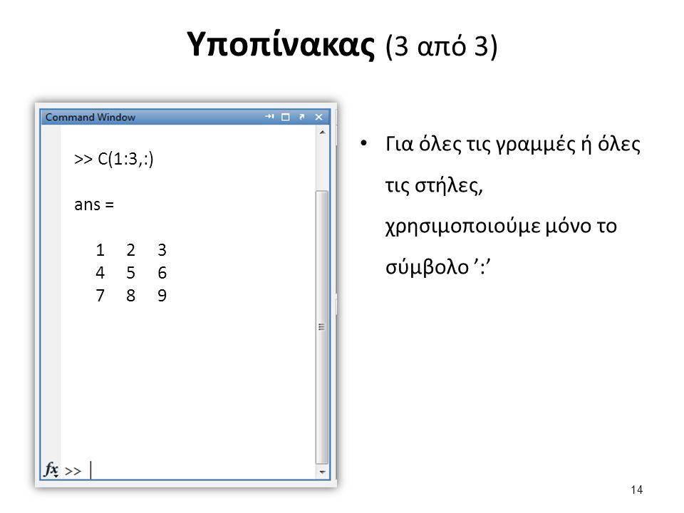 Υποπίνακας (3 από 3) Για όλες τις γραμμές ή όλες τις στήλες, χρησιμοποιούμε μόνο το σύμβολο ':' >> C(1:3,:) ans = 1 2 3 4 5 6 7 8 9 14