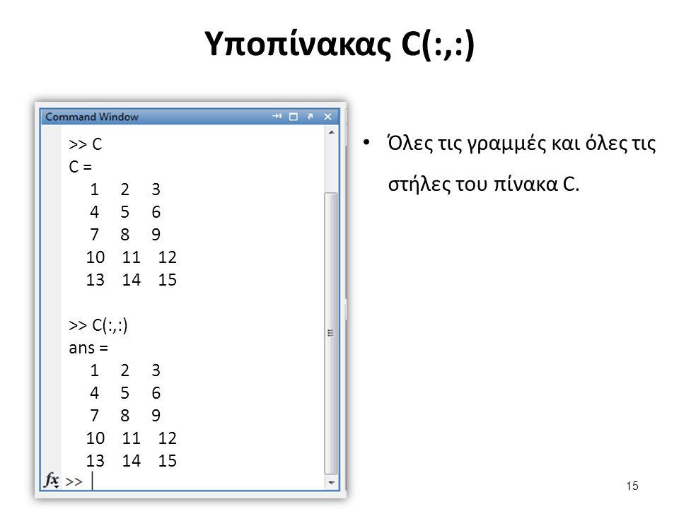 Υποπίνακας C(:,:) Όλες τις γραμμές και όλες τις στήλες του πίνακα C. >> C C = 1 2 3 4 5 6 7 8 9 10 11 12 13 14 15 >> C(:,:) ans = 1 2 3 4 5 6 7 8 9 10