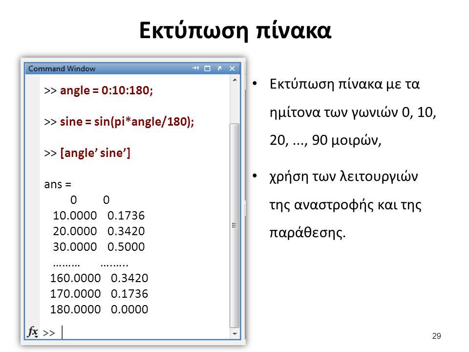 Εκτύπωση πίνακα Εκτύπωση πίνακα με τα ημίτονα των γωνιών 0, 10, 20,..., 90 μοιρών, χρήση των λειτουργιών της αναστροφής και της παράθεσης. >> angle =