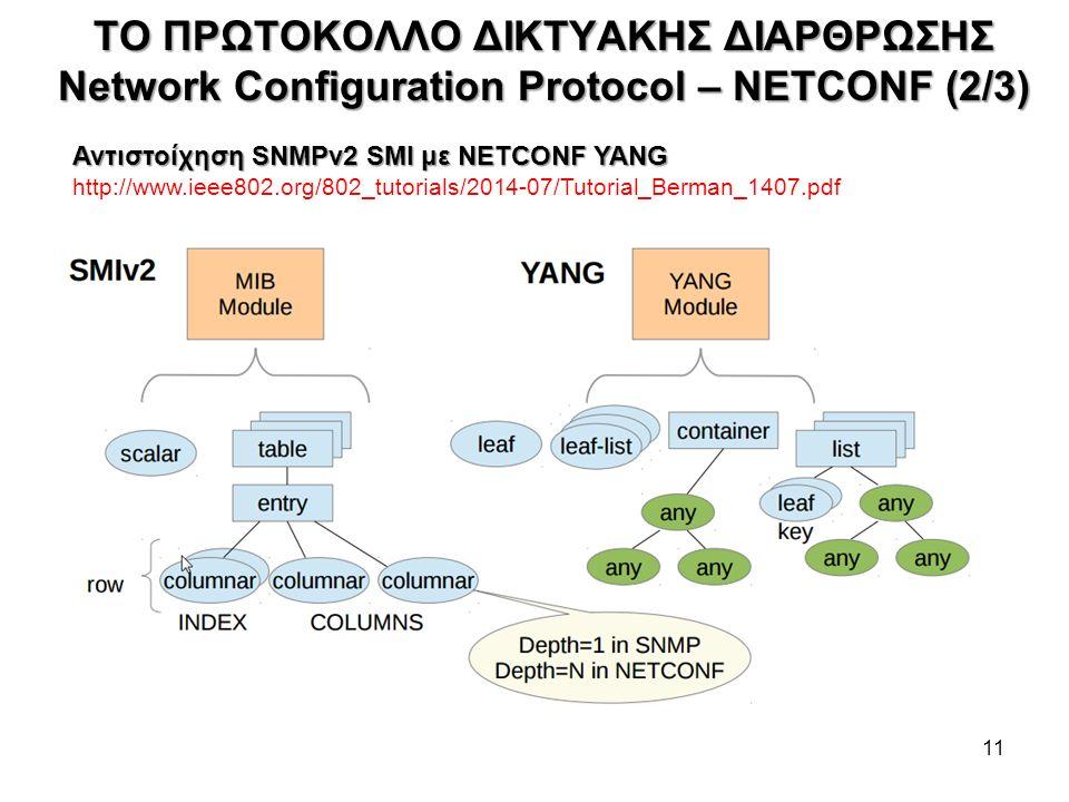 ΤΟ ΠΡΩΤΟΚΟΛΛΟ ΔΙΚΤΥΑΚΗΣ ΔΙΑΡΘΡΩΣΗΣ Network Configuration Protocol – NETCONF (2/3) 11 Αντιστοίχηση SNMPv2 SMI με NETCONF YANG http://www.ieee802.org/802_tutorials/2014-07/Tutorial_Berman_1407.pdf
