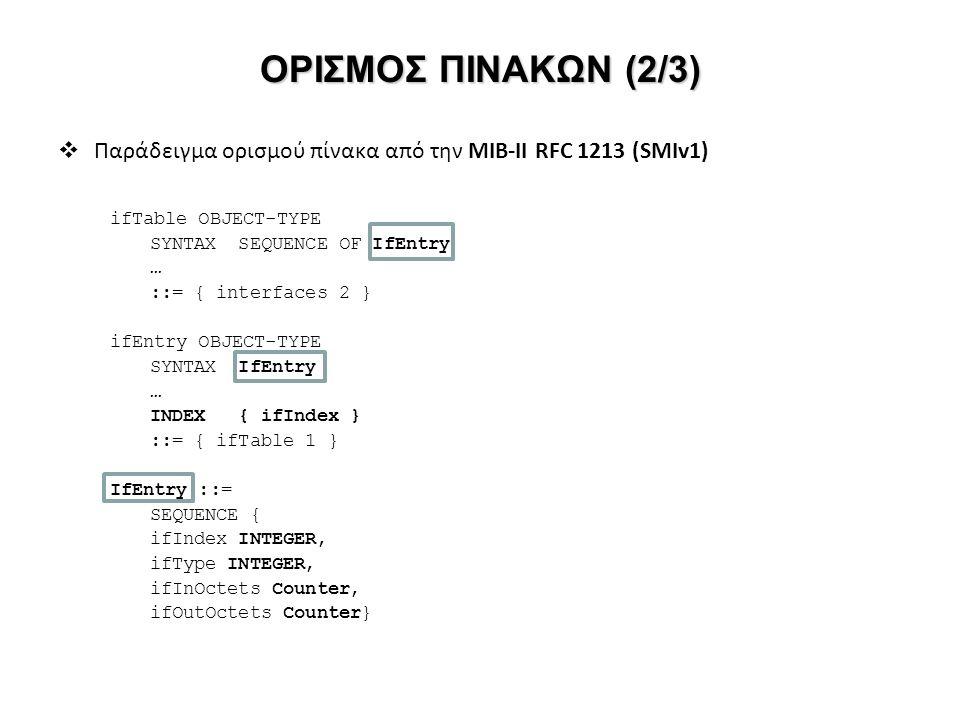  Παράδειγμα ορισμού πίνακα από την ΜΙΒ-II RFC 1213 (συνέχεια) ifIndex OBJECT-TYPE SYNTAX INTEGER … ::= { ifEntry 1 } ifType OBJECT-TYPE SYNTAX INTEGER { ethernet-csmacd(6) loopback(24)} … ::= { ifEntry 2 } ifInOctets OBJECT-TYPE SYNTAX Counter … ::= { ifEntry 3 } ifOutOctets OBJECT-TYPE … ΟΡΙΣΜΟΣ ΠΙΝΑΚΩΝ (3/3) ifIndexifTypeifInOctetsifOutOctets 1loopback (24)00 2ethernet-csmacd (6) 2540 3ethernet-csmacd (6) 300500