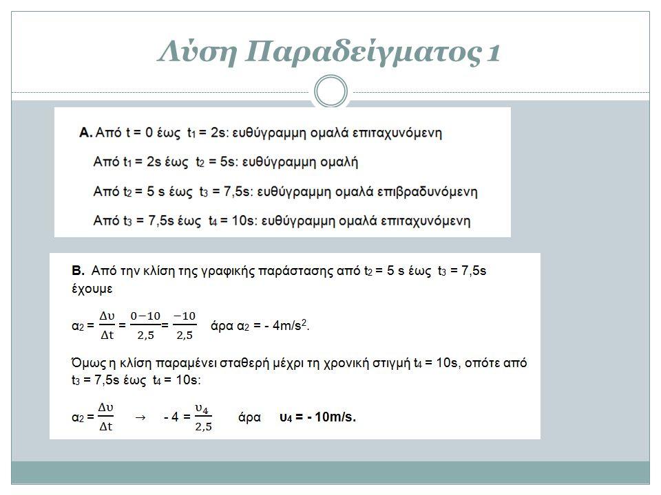 Λύση Παραδείγματος 1