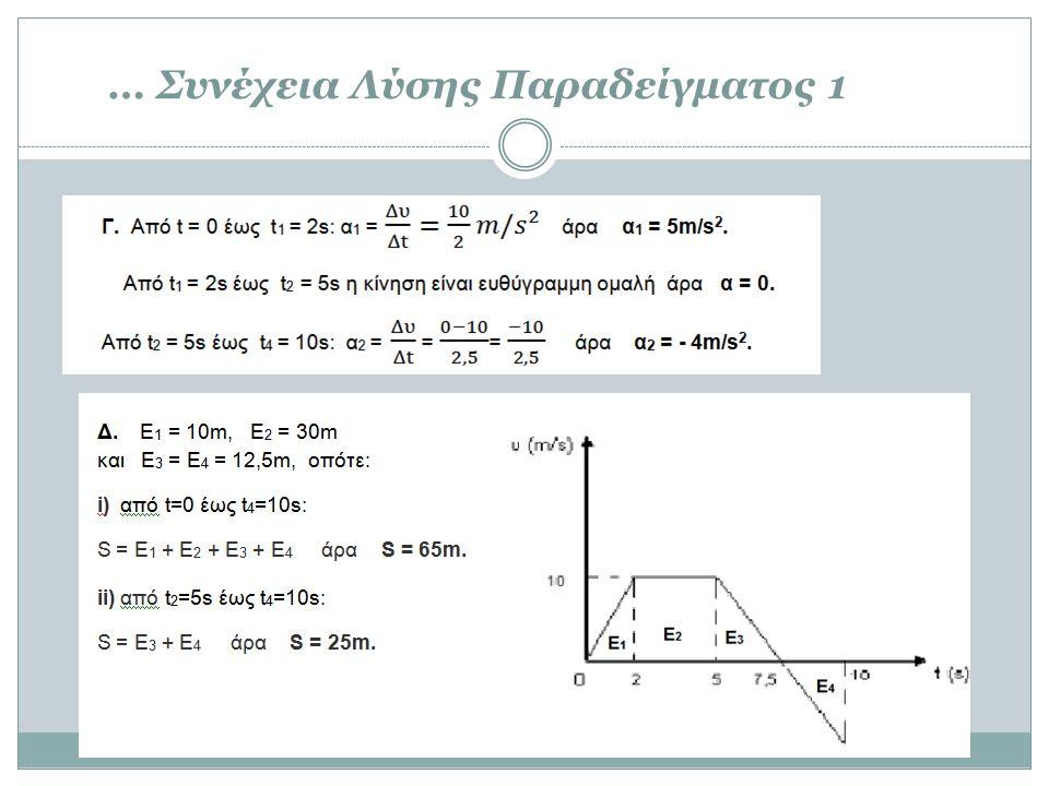 … Συνέχεια Λύσης Παραδείγματος 1