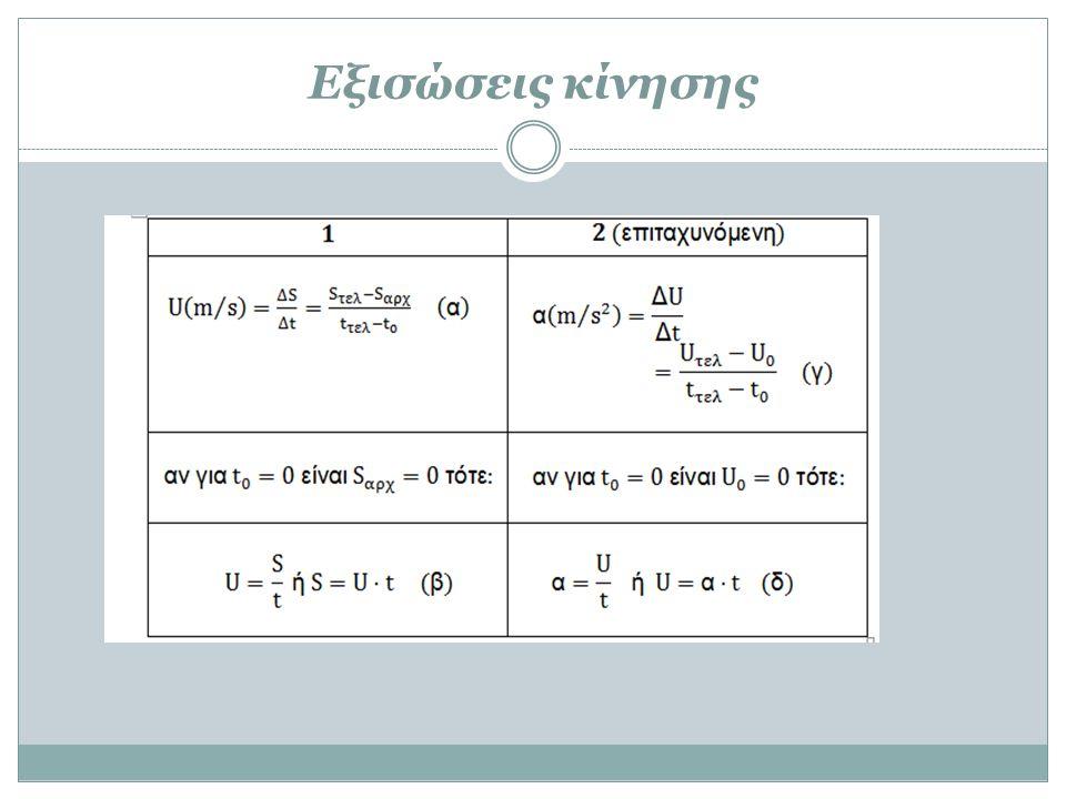 …Συνέχεια Λύσης Παραδείγματος 4