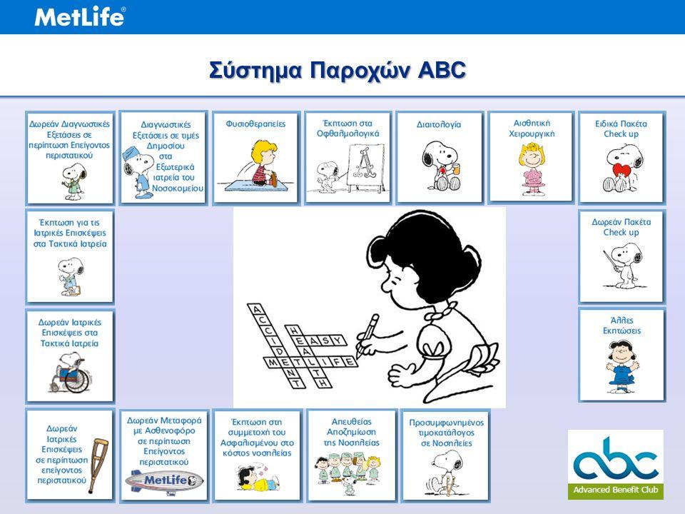 10 Σύστημα Παροχών ABC
